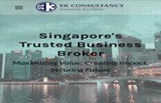 Established Digital Marketing & E Commerce Co / Training Centre For Take Over