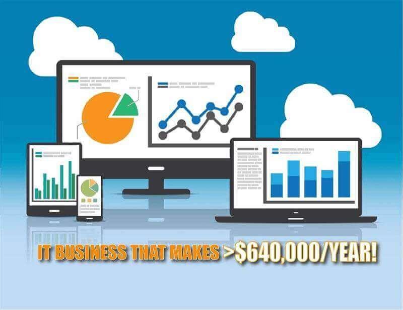 Profitable IT Solutions Company For Sale  >$250K Nett Profit/Annual (Call 8321-3232)