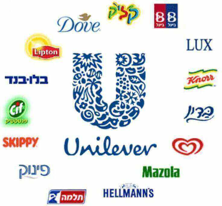 Looking For Business Partnership With Unilever Luxury Division