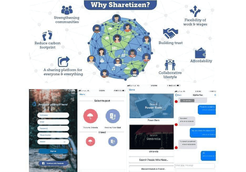 Partners To Invest & Launch Sharing Economy V2 In 1-2 Months Time