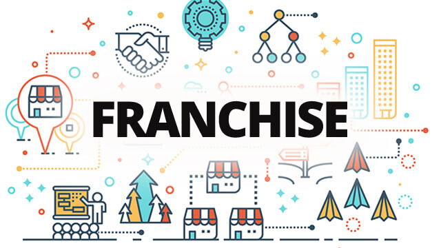 Do You Want To Start Your Own F&B Franchise - Take Over This Oppertunity