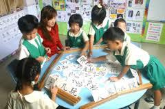 Profitable, Long Established Preschool Enrichment Centre For Sale
