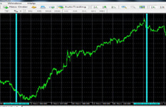(Forex / indexes) Own the trading floor! Work with top forex / index traders!